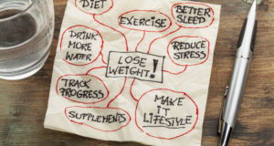 Losing Weight has Never Been Easier with These Amazing Tips!