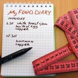 food diary, listing food intake